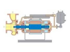 V型泥浆密封性屏蔽泵