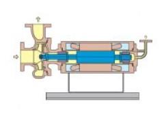 濮阳带连接体逆循环型泵